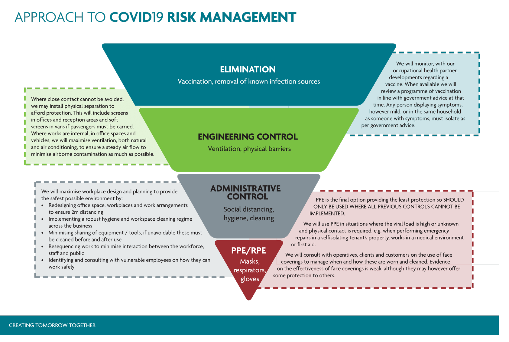 risk-management-diagram_bg_sm